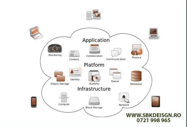 Mentenanta IT / Servicii IT software – hardware