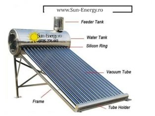 Panou Solar NEPRESURIZAT – 100% INOX – 195L – Pret MIC – FACTURA – NO