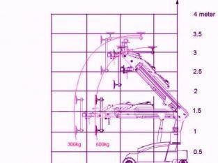 Robot instalare sticla